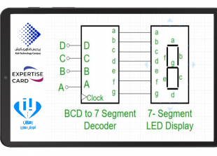 BCD to 7-segment