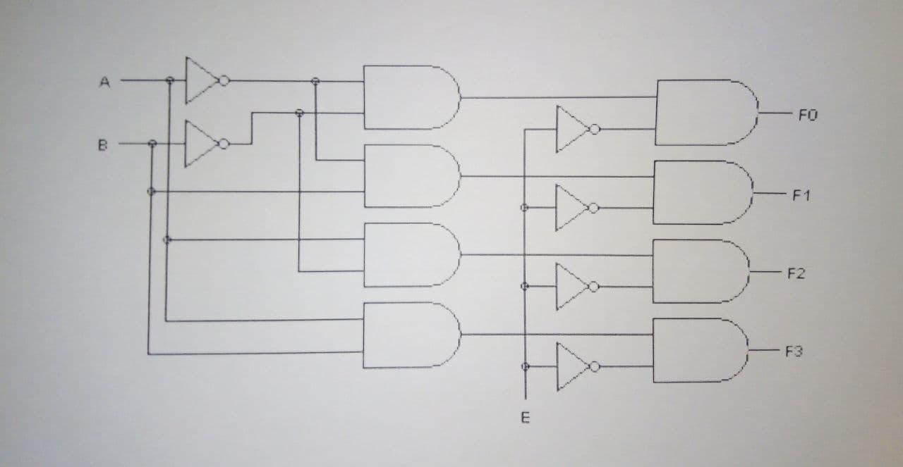 شماتیک مداری دیکدر 2 به 4 به همراه ورودی فعال ساز